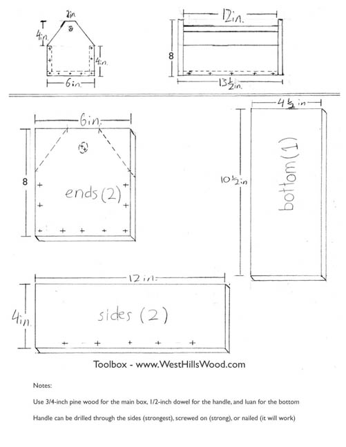 diy wood tool chest plans