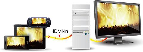 HDMI-In