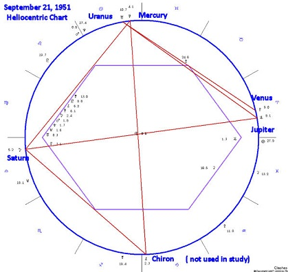 2 Sept211951