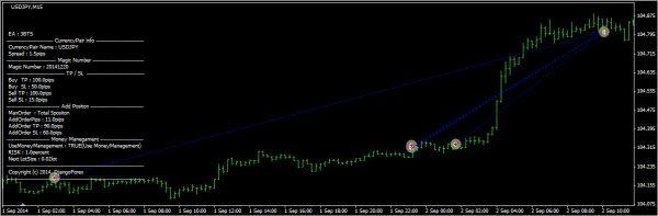 3bts_chart.jpg