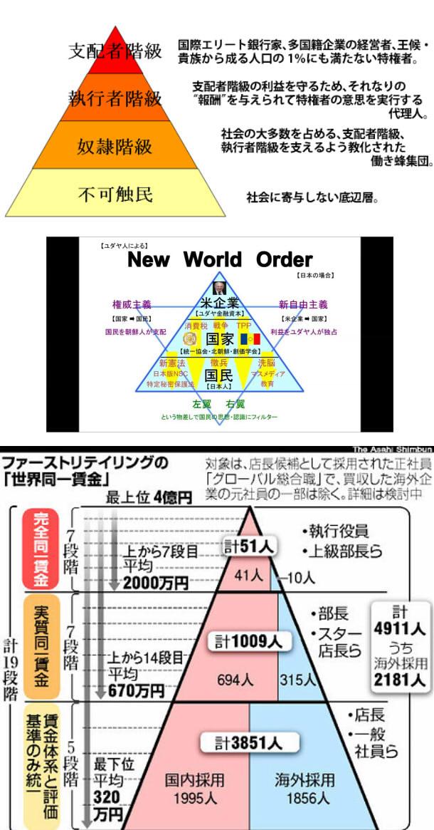 欠片かけら 「新世界秩序」という世界的「カースト制度」