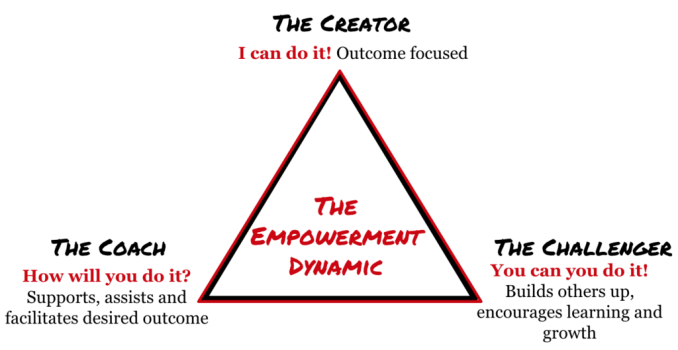 Empowerment dynamic