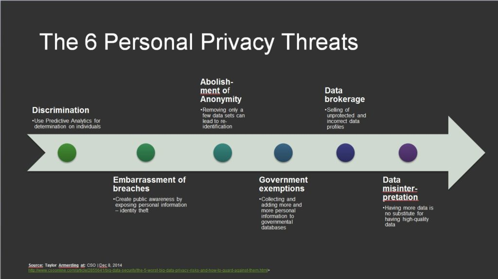 Image result for Major Features of GDPR