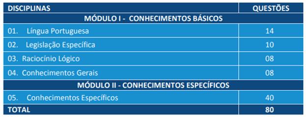 Edital ALBA: conteúdo programático nível superior.