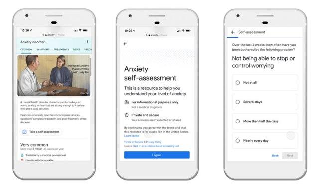 Google Fear Test