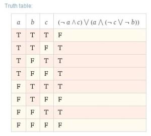 Exemple 2 simplifié - Table de vérité - Wolfram Alpha