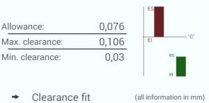 Calcul ajustement ISO