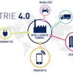La 4 ème révolution industrielle aura-t-elle lieu ?