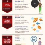 Anglais – 11 phrases ennuyeuses et quoi utiliser à la place (infographie)