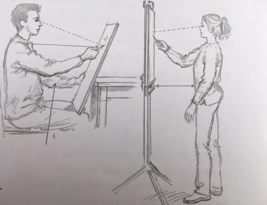 Installation pour dessiner