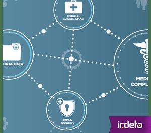 HIPAA and Telemedicine: key compliance criteria