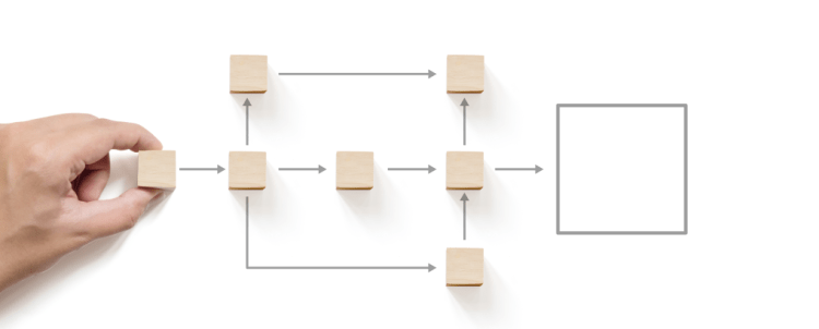Smarter workflow to reduce costs