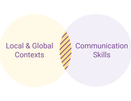 How teaching developed in Local and Global Contexts enriches student Communication Skills: Simplifying Approaches to Teaching & Learning Series (Part 3)