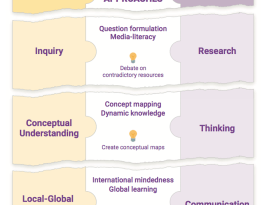 Infographic: Simplifying Approaches to Teaching & Learning Series (Bonus!)