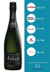Champagne-Ayala-Brut-Majeur-12bouteilles