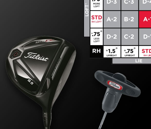 How to Adjust the Titleist 915 D2