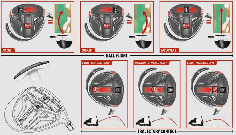 taylormade m1 driver t track system