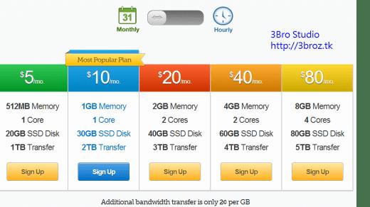 DigitalOcean - 使用SSD的VPS寄存商 6