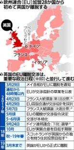 欧州連合(EU)加盟28か国から初めて英国が離脱する