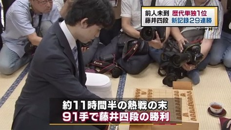 将棋・藤井四段が29連勝、歴代単独1位に