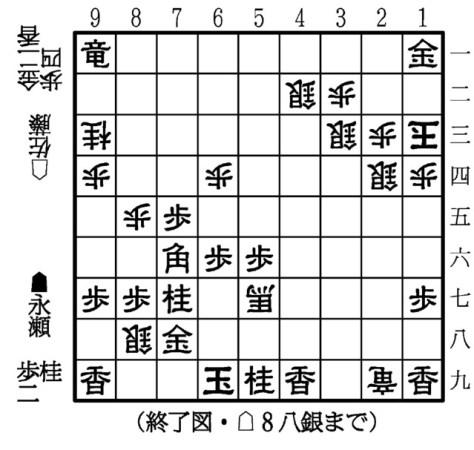 終了図(156手目△8八銀まで)