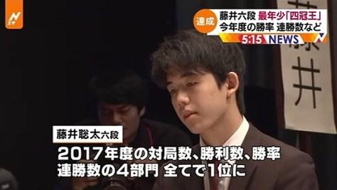 藤井六段が最年少「四冠王」に、今年度の勝率・連勝数など
