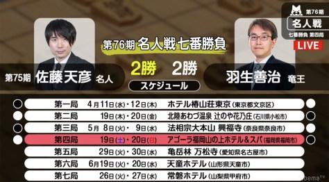 将棋・5月28日週の主な対局予定 29日に佐藤名人と羽生竜王が名人戦第5局