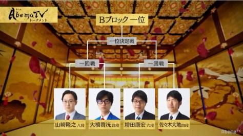 優勝候補の一角、山崎隆之八段が1位通過予想トップの58%/AbemaTVトーナメント予選Bブロック