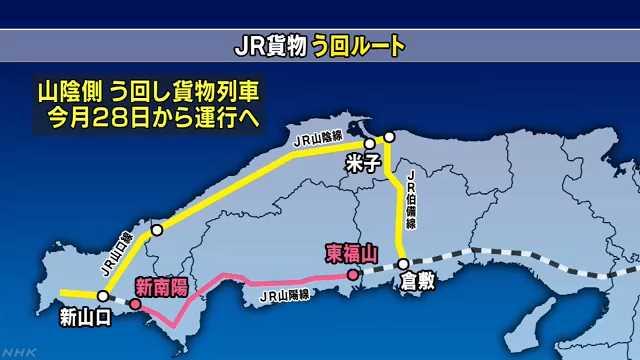 JR貨物 山陰をう回し輸送へ NHK 広島のニュース