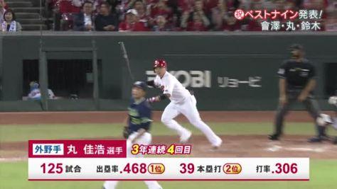 セ・リーグベストナイン発表 カープから丸・鈴木・會澤