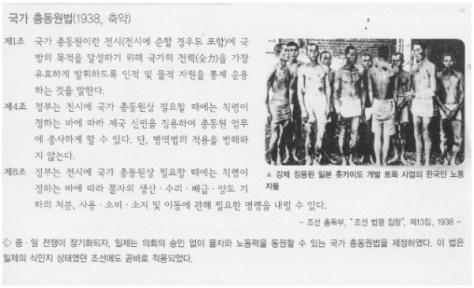 【歴史教科書に登場する「朝鮮人労働者」は日本人】