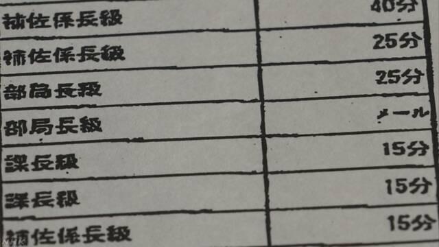 統計問題 第三者委の聞き取り調査 一部は電話やメールだけ   NHKニュース