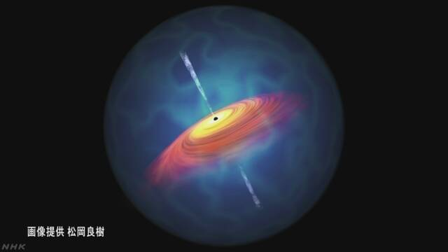 巨大ブラックホール83個発見 初期宇宙でつくられたか 愛媛大学 | NHKニュース