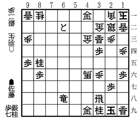 図3・▲2九玉まで