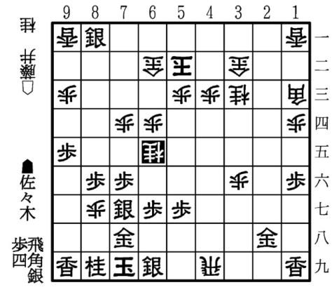 A図 △6五桂まで