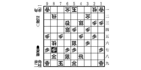 図6・△8七歩まで