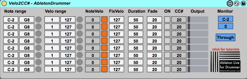 Velocity to Midi CC in Ableton Live - Overview and Max for Live