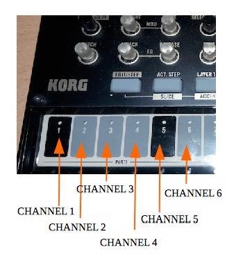 Korg Volca Drum Parts set to MIDI channels