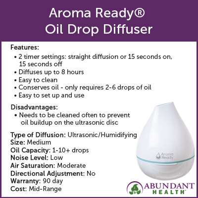 Aroma Ready® Oil Drop Diffuser Info Graphic