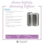 Aroma-Infinity Atomizing Diffuser