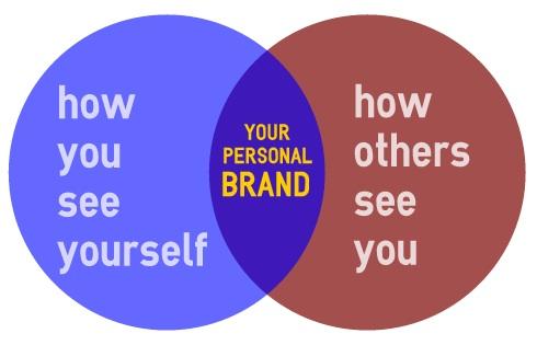 Creazione del personal branding - Come ti vedi e come gli altri ti vedono