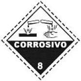Clasificación NFPA - Clase 8 Sustancias Corrosivas