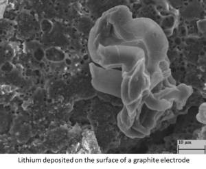 lithium_platting
