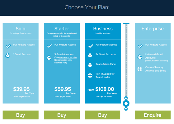 ActiveInbox pricing options