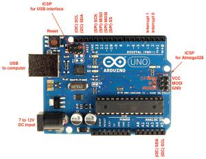 Handy Arduino Uno R3 Pinout Diagram « Adafruit Industries