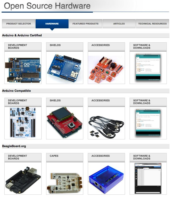 Open Source Hardware section on Mouser Electronics ...