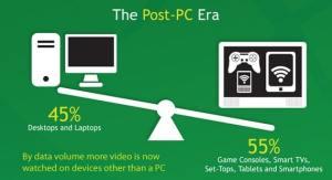 Post PC ERA Adaptive Planning