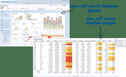 Adaptive Discovery CPM & BI Cloud Software Adaptive Discovery Visual Analytics financial close process