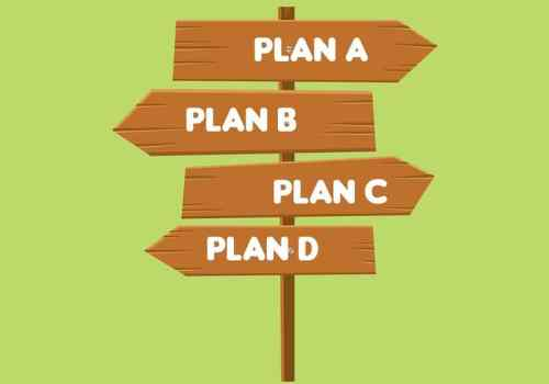 Scenario planning concept image with road sign pointing to plan a, plan b, plan c, and plan d