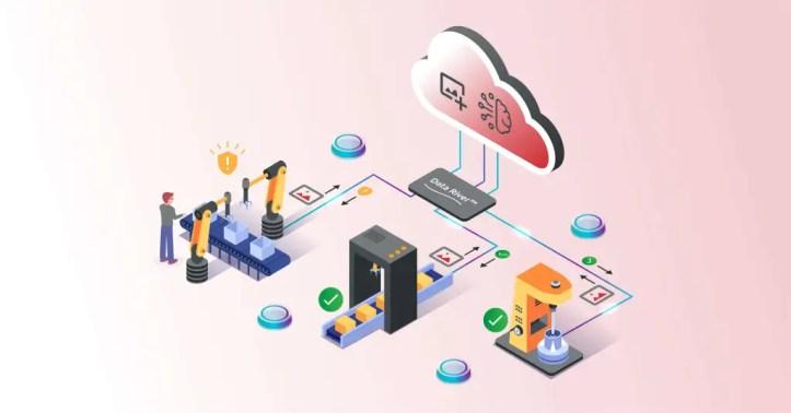 Edge IoT Solution Built upon ADLINK Data River